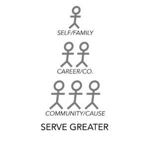 serve greater